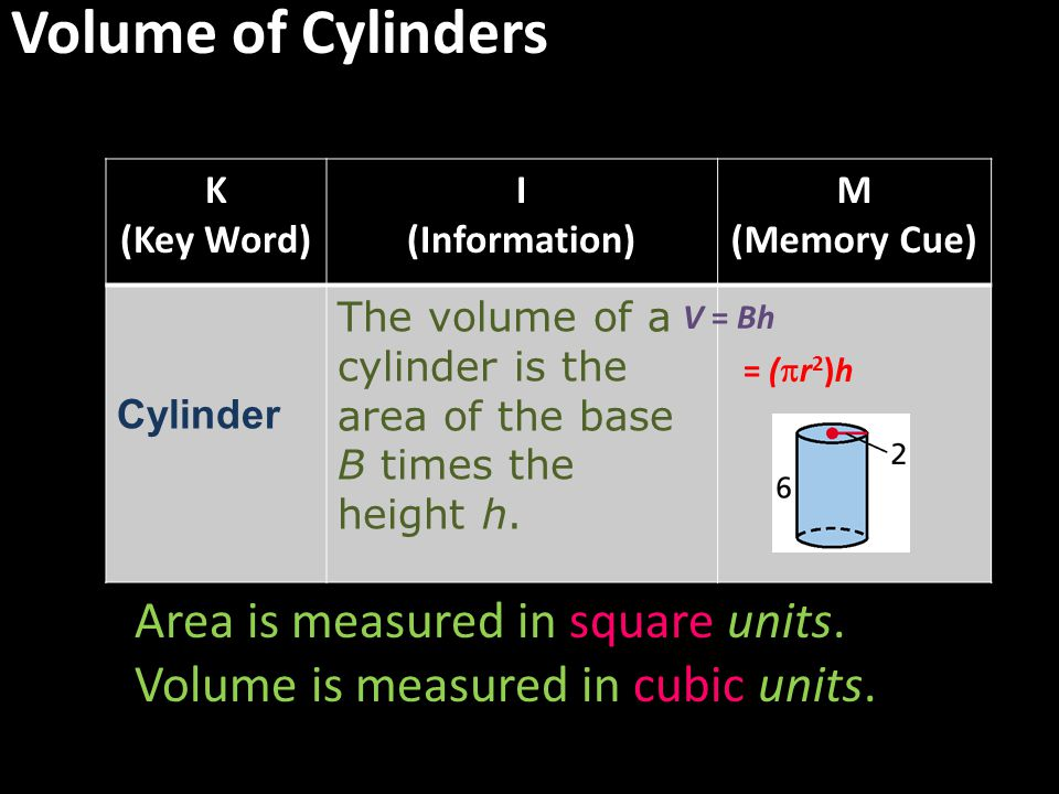 Volume of Cylinders K (Key Word) I (Information) M (Memory Cue) Cylinder The volume of a cylinder is the area of the base B times the height h. V = Bh