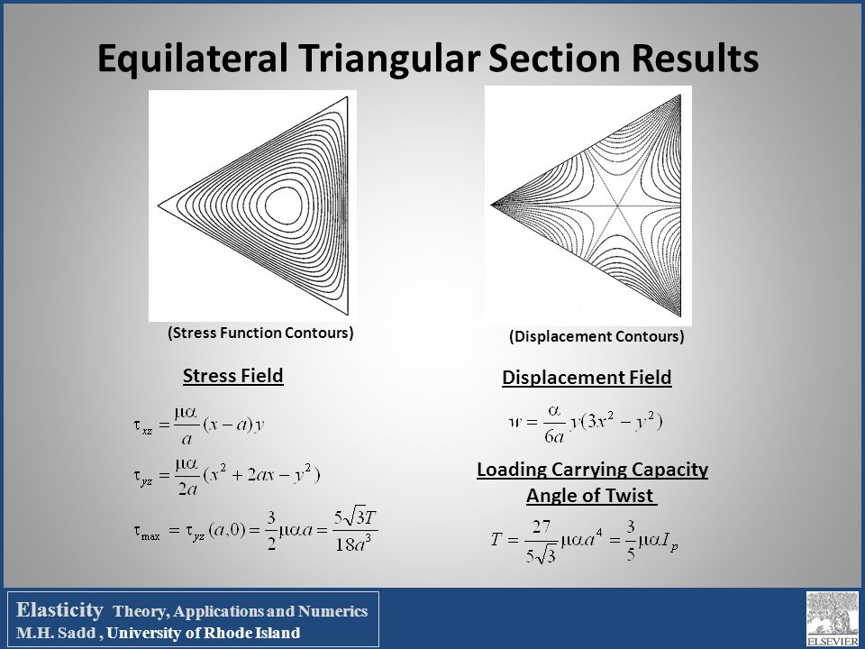 Equilateral Triangular Section Results Loading Carrying Capacity Angle of Twist Stress Field (Stress Function Contours) (Displacement Contours) Displa