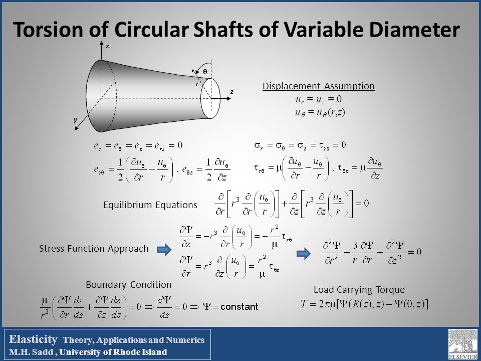 Torsion of Circular Shafts of Variable Diameter x y z  r. Displacement Assumption u r = u z = 0 u  = u  (r,z) Equilibrium Equations Stress Function