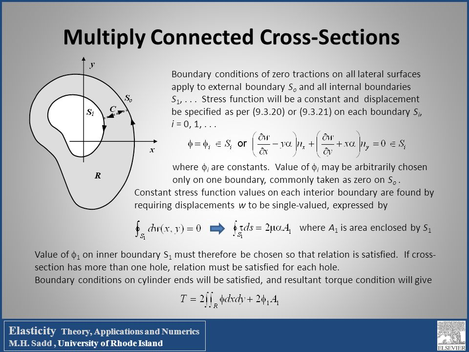 Multiply Connected Cross-Sections Boundary conditions of zero tractions on all lateral surfaces apply to external boundary S o and all internal bounda