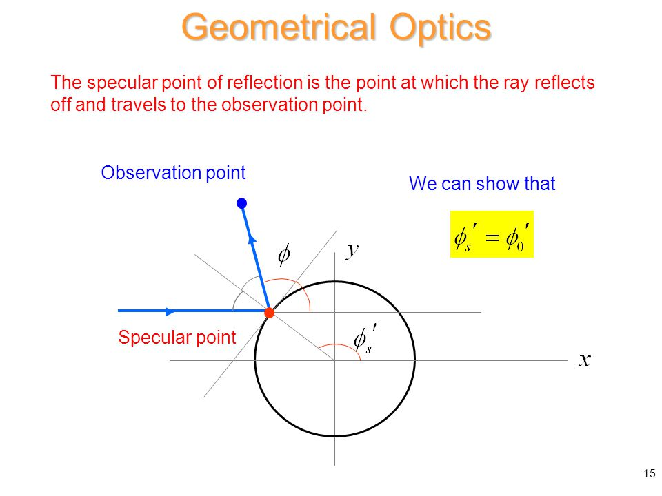 Geometrical Optics Specular point The specular point of reflection is the point at which the ray reflects off and travels to the observation point.
