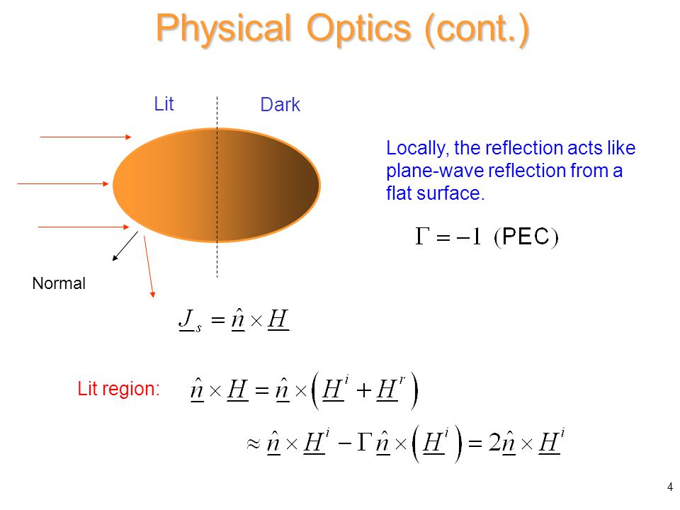 Physical Optics (cont.) Physical Optics Approximation Lit Dark Lit region: Normal Locally, the reflection acts like plane-wave reflection from a flat surface.