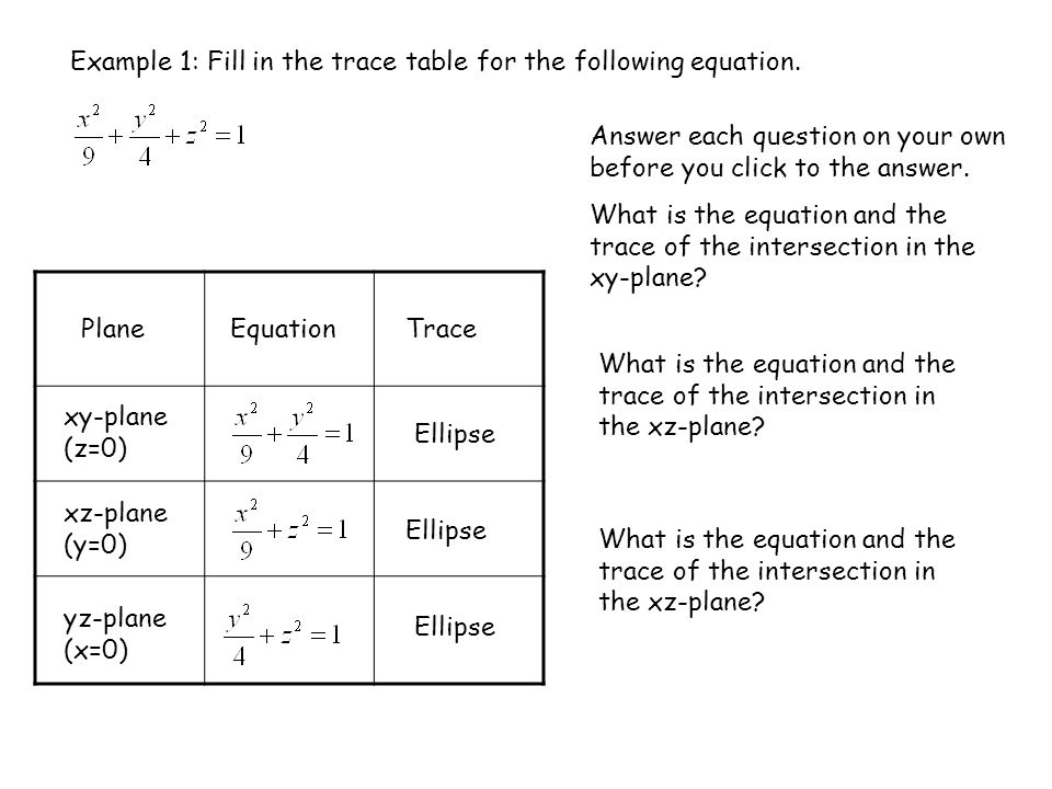 Example 1: Fill in the trace table for the following equation. PlaneEquationTrace xy-plane (z=0) xz-plane (y=0) yz-plane (x=0) Answer each question on