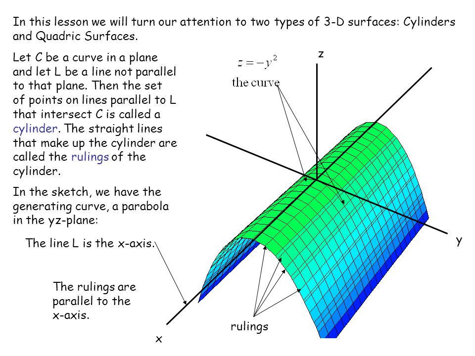 x y z In this lesson we will turn our attention to two types of 3-D surfaces: Cylinders and Quadric Surfaces. Let C be a curve in a plane and let L be