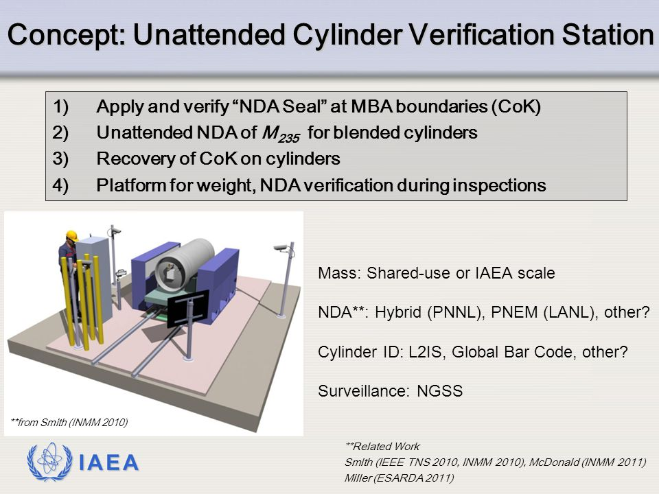 IAEA Concept: Unattended Cylinder Verification Station Mass: Shared-use or IAEA scale NDA**: Hybrid (PNNL), PNEM (LANL), other? Cylinder ID: L2IS, Glo