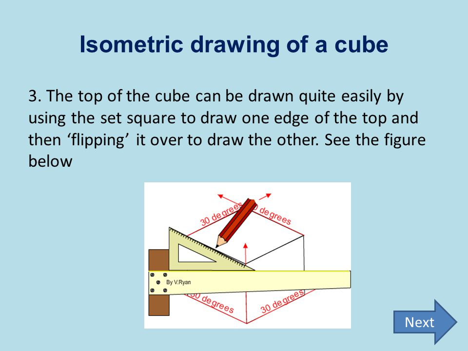 Isometric drawing of a cube 3. The top of the cube can be drawn quite easily by using the set square to draw one edge of the top and then 'flipping' i