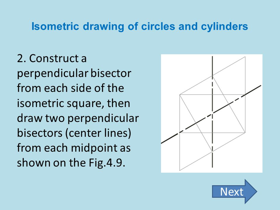 Isometric drawing of circles and cylinders 2. Construct a perpendicular bisector from each side of the isometric square, then draw two perpendicular b