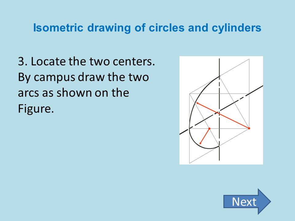 Isometric drawing of circles and cylinders 3. Locate the two centers. By campus draw the two arcs as shown on the Figure. Next