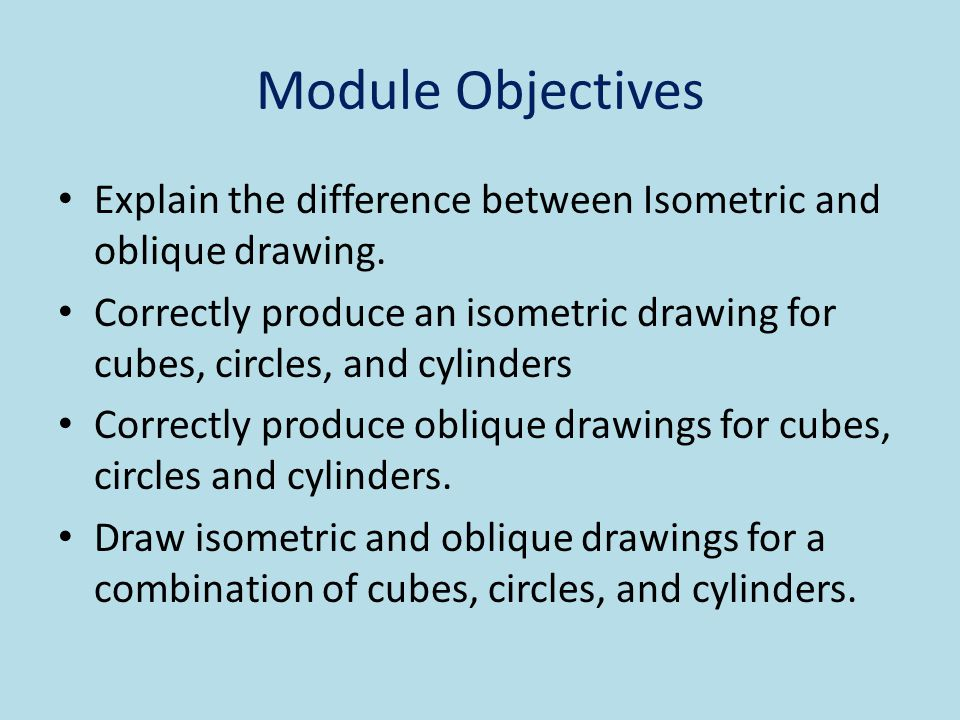 Module Objectives Explain the difference between Isometric and oblique drawing. Correctly produce an isometric drawing for cubes, circles, and cylinde
