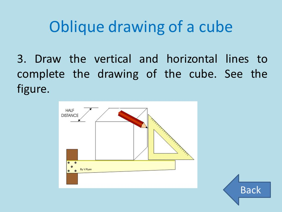 Oblique drawing of a cube 3. Draw the vertical and horizontal lines to complete the drawing of the cube. See the figure. Back