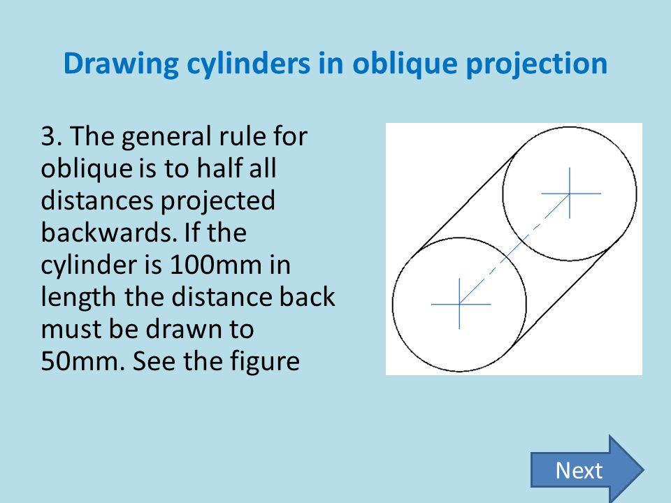 Drawing cylinders in oblique projection 3. The general rule for oblique is to half all distances projected backwards. If the cylinder is 100mm in leng