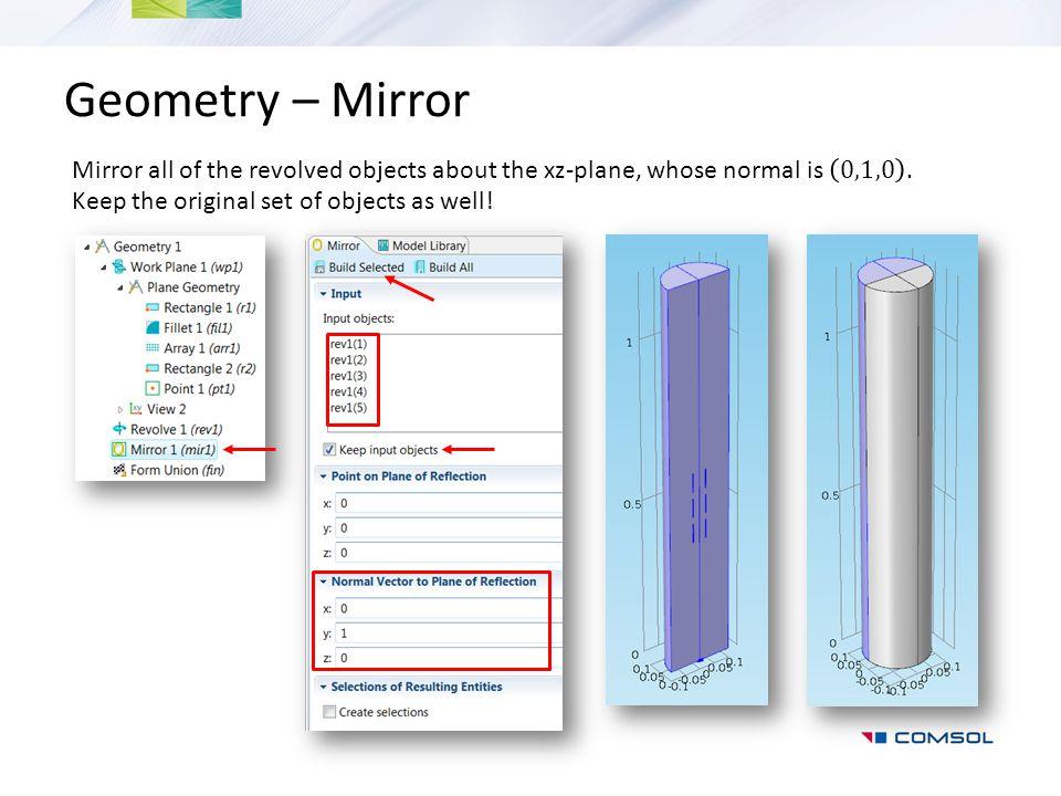 Geometry – Mirror