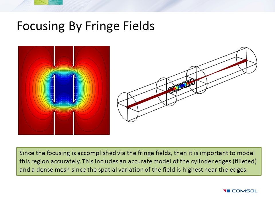 Focusing By Fringe Fields Since the focusing is accomplished via the fringe fields, then it is important to model this region accurately. This include