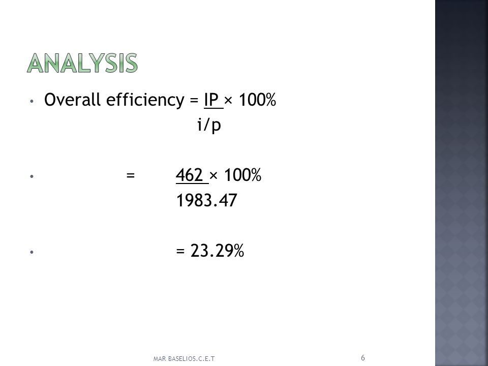 Overall efficiency = IP × 100% i/p =462 × 100% 1983.47 = 23.29% MAR BASELIOS.C.E.T 6