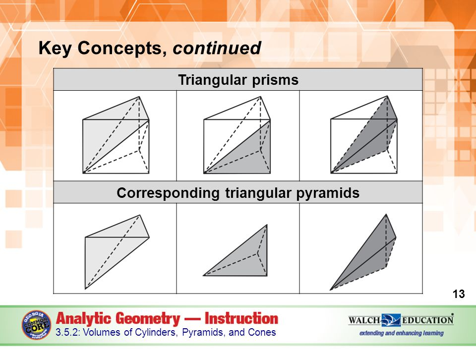 Key Concepts, continued 13 3.5.2: Volumes of Cylinders, Pyramids, and Cones Triangular prisms Corresponding triangular pyramids