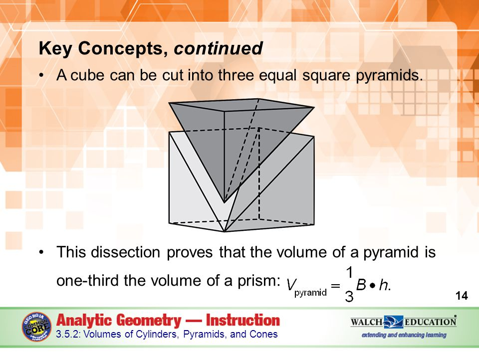 Key Concepts, continued A cube can be cut into three equal square pyramids. This dissection proves that the volume of a pyramid is one-third the volum