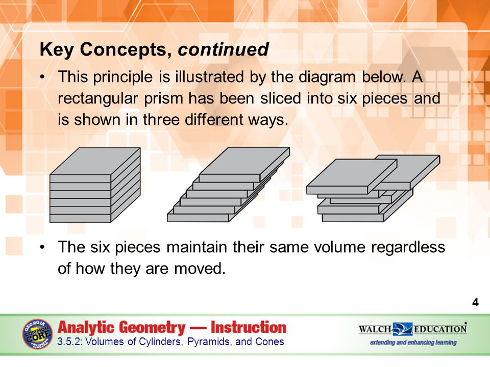 Key Concepts, continued This principle is illustrated by the diagram below. A rectangular prism has been sliced into six pieces and is shown in three