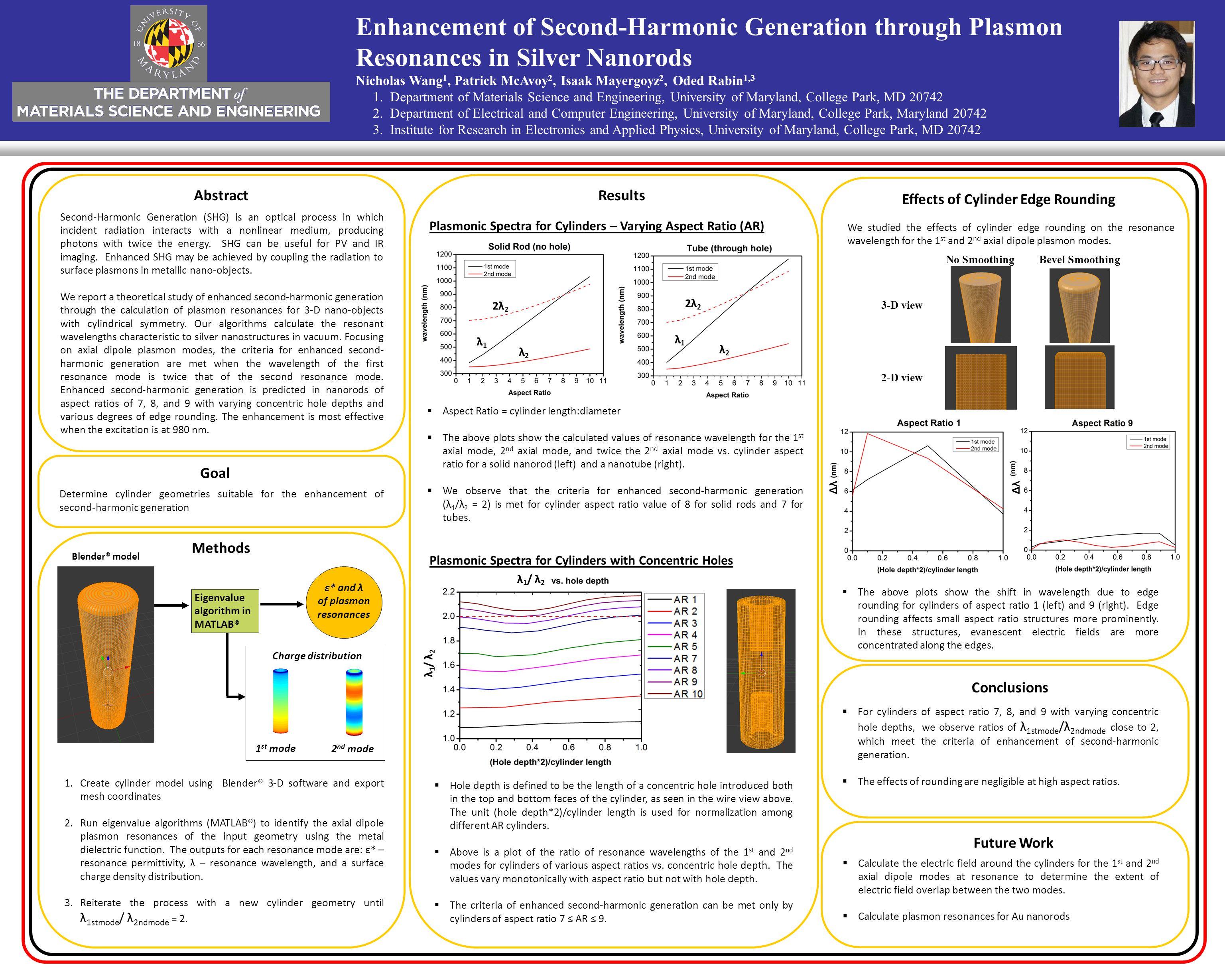 λ1λ1 λ2λ2 2λ22λ2 λ1λ1 λ2λ2 2λ22λ2 Enhancement of Second-Harmonic Generation through Plasmon Resonances in Silver Nanorods Nicholas Wang 1, Patrick McA