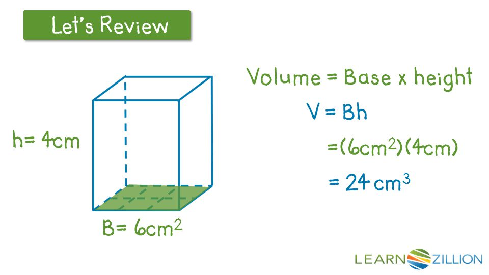 Let's Review Quick Quiz 1.Find the volume of a cylinder with height 5cm and radius 1cm 2.