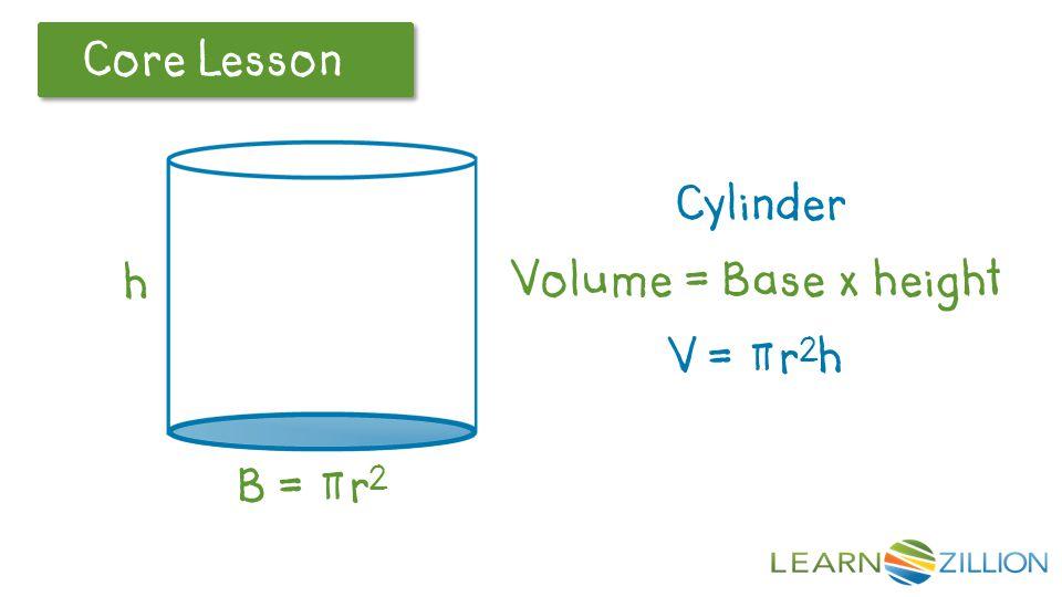 Let's Review Core Lesson h=7cm r=2cm
