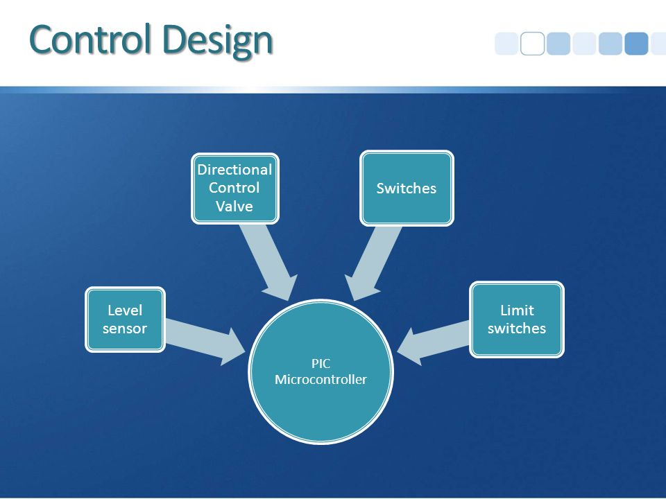 Control Design PIC Microcontroller Level sensor Directional Control Valve Switches Limit switches