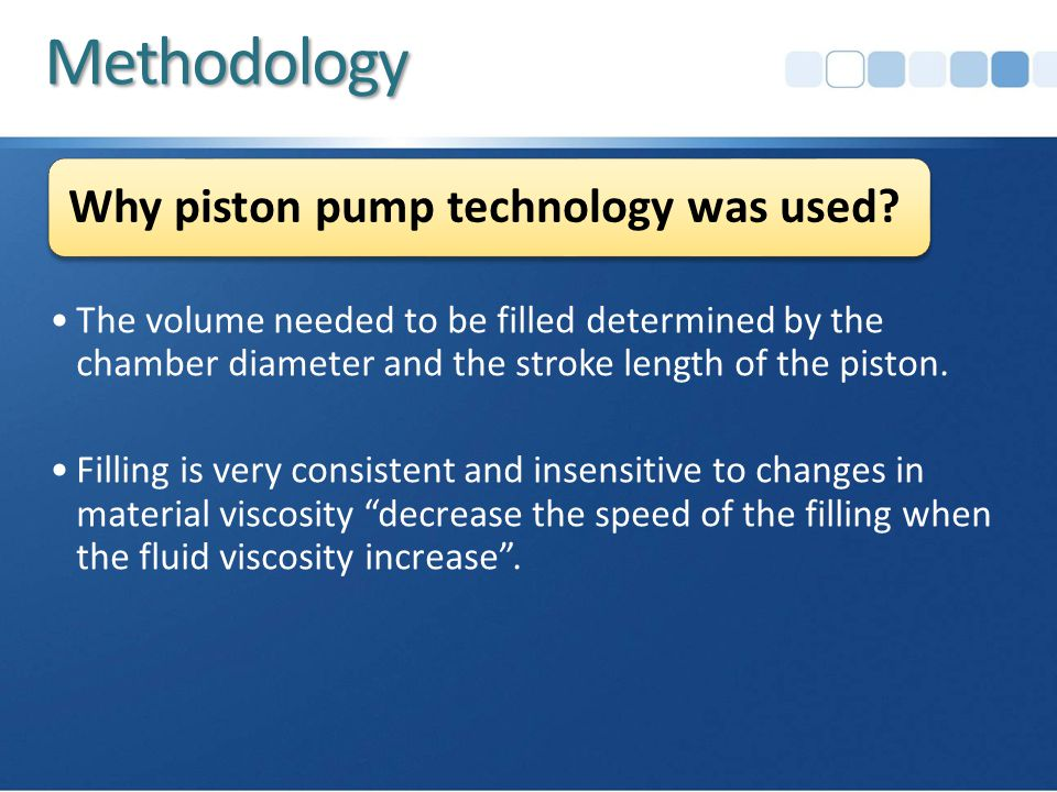 Methodology Why piston pump technology was used.