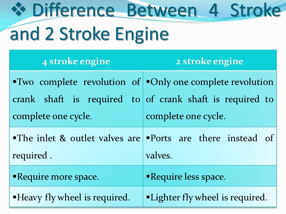  Difference Between 4 Stroke and 2 Stroke Engine
