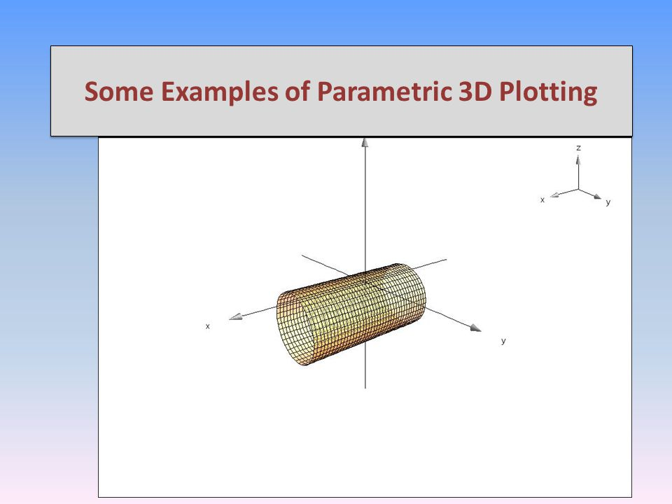 Some Examples of Parametric 3D Plotting  To plot a circular cylinder like  The first trig identity can be used: xp1(t, u) = u yp1(t, u) =  1+ 2cos(