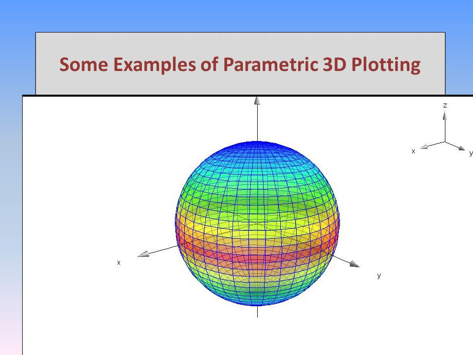 Some Examples of Parametric 3D Plotting  We want a nice plot of the sphere  We need to use spherical coordinates: 21