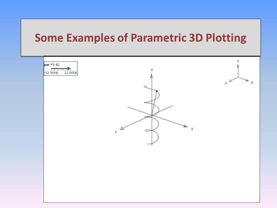 Some Examples of Parametric 3D Plotting  Here are some plots of space curves.  Suppose an object moves along the helix  Here are the helix and the