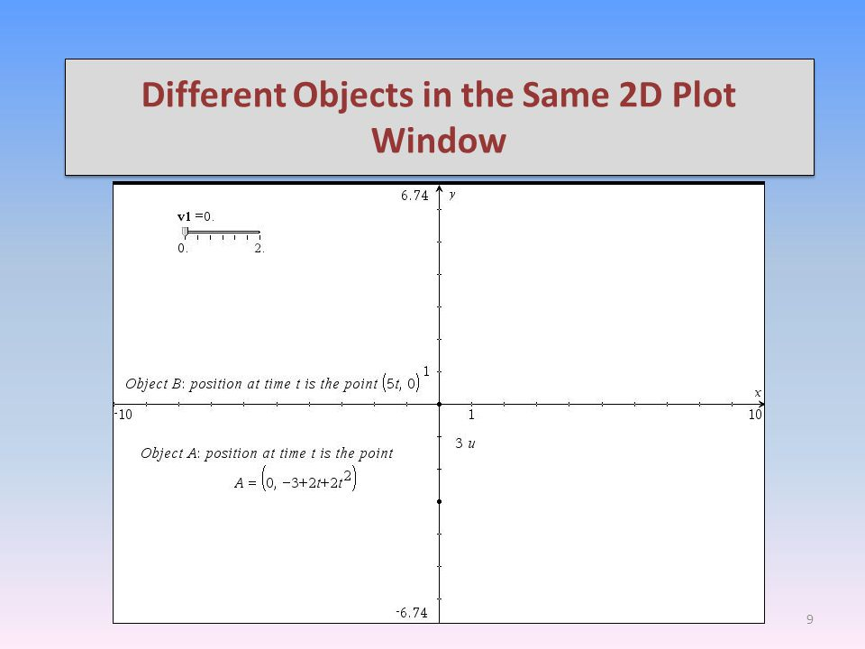 Different Objects in the Same 2D Plot Window 9