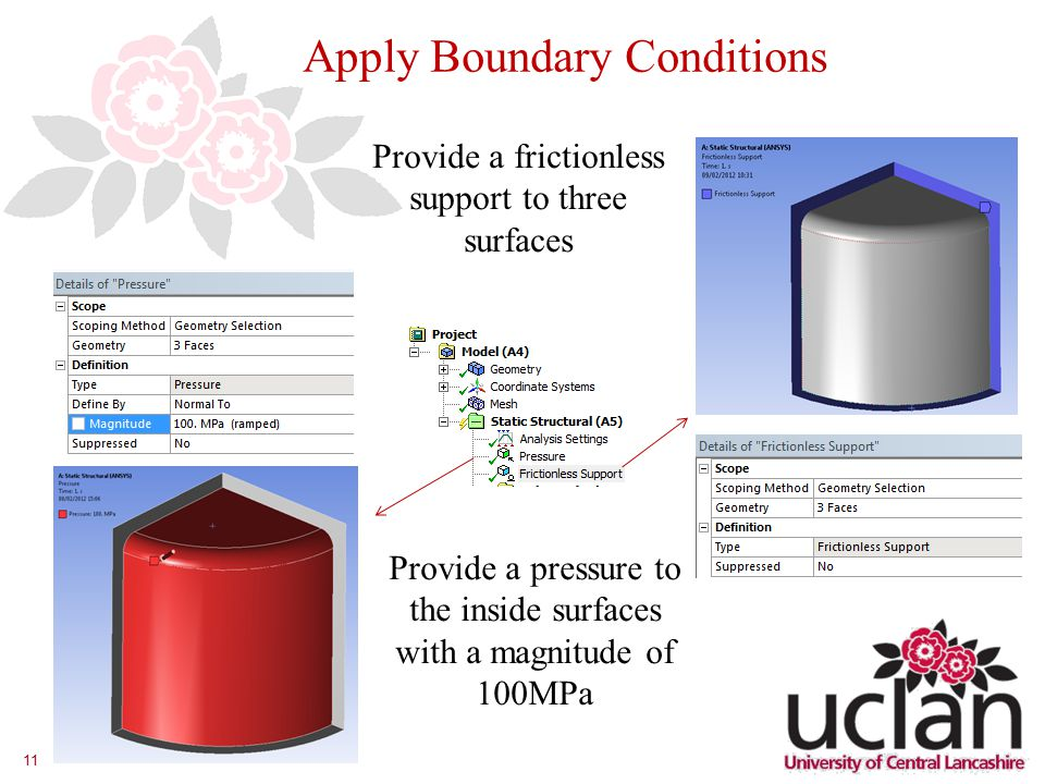 11 Provide a frictionless support to three surfaces Provide a pressure to the inside surfaces with a magnitude of 100MPa Apply Boundary Conditions