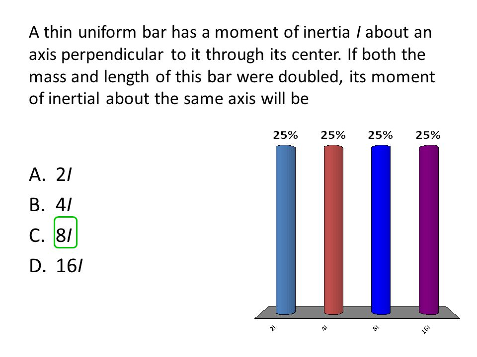 A thin uniform bar has a moment of inertia I about an axis perpendicular to it through its center. If both the mass and length of this bar were double