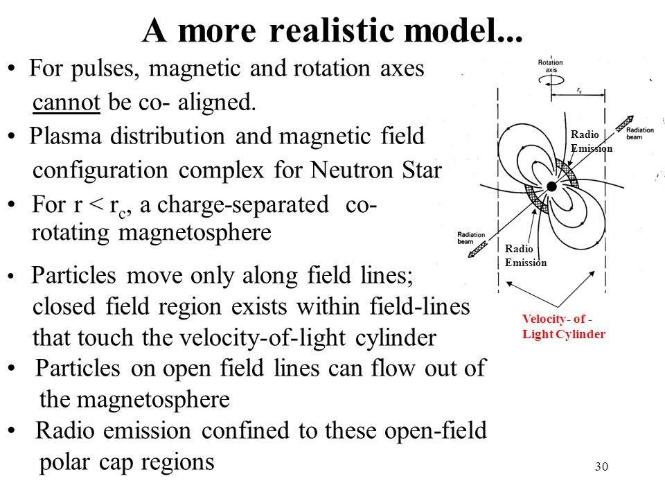 30 A more realistic model...
