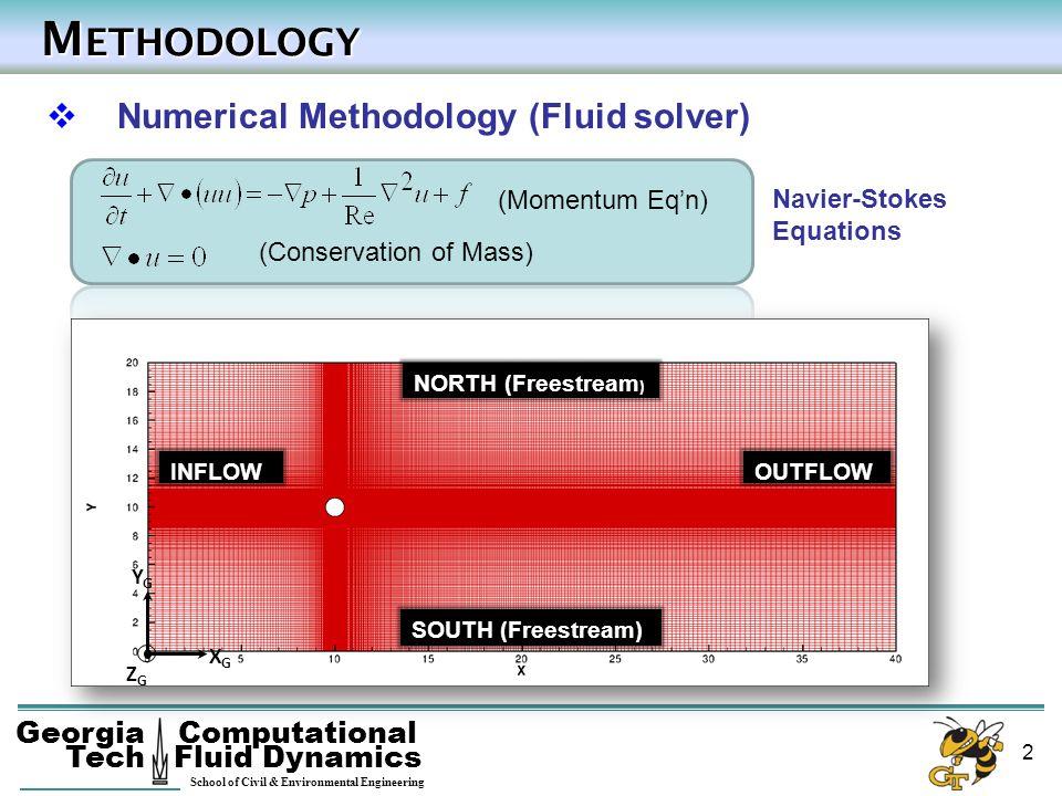 Georgia Tech School of Civil & Environmental Engineering Computational Fluid Dynamics 2 M ETHODOLOGY M ETHODOLOGY  Numerical Methodology (Fluid solve