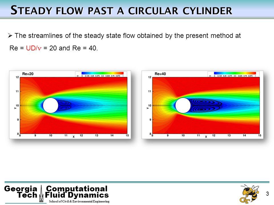 Georgia Tech School of Civil & Environmental Engineering Computational Fluid Dynamics 3 S TEADY FLOW PAST A CIRCULAR CYLINDER S TEADY FLOW PAST A CIRC