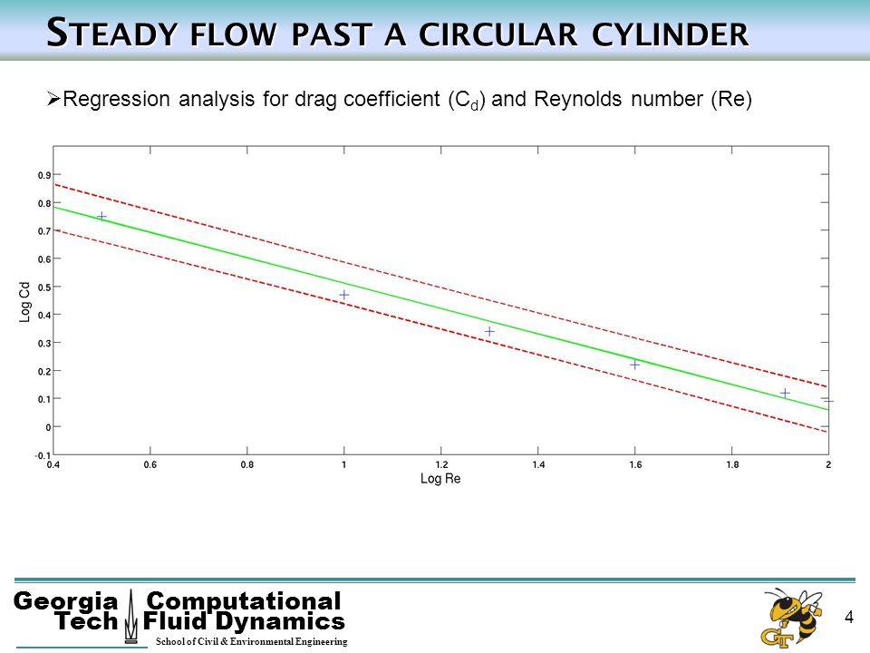 Georgia Tech School of Civil & Environmental Engineering Computational Fluid Dynamics 4 S TEADY FLOW PAST A CIRCULAR CYLINDER S TEADY FLOW PAST A CIRC