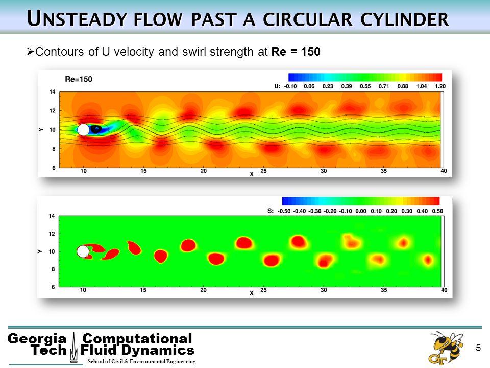 Georgia Tech School of Civil & Environmental Engineering Computational Fluid Dynamics 5 U NSTEADY FLOW PAST A CIRCULAR CYLINDER U NSTEADY FLOW PAST A