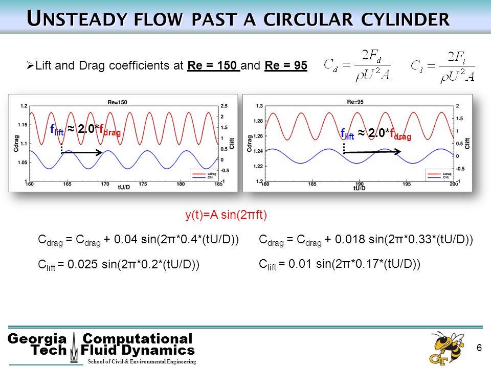 Georgia Tech School of Civil & Environmental Engineering Computational Fluid Dynamics 6 U NSTEADY FLOW PAST A CIRCULAR CYLINDER U NSTEADY FLOW PAST A
