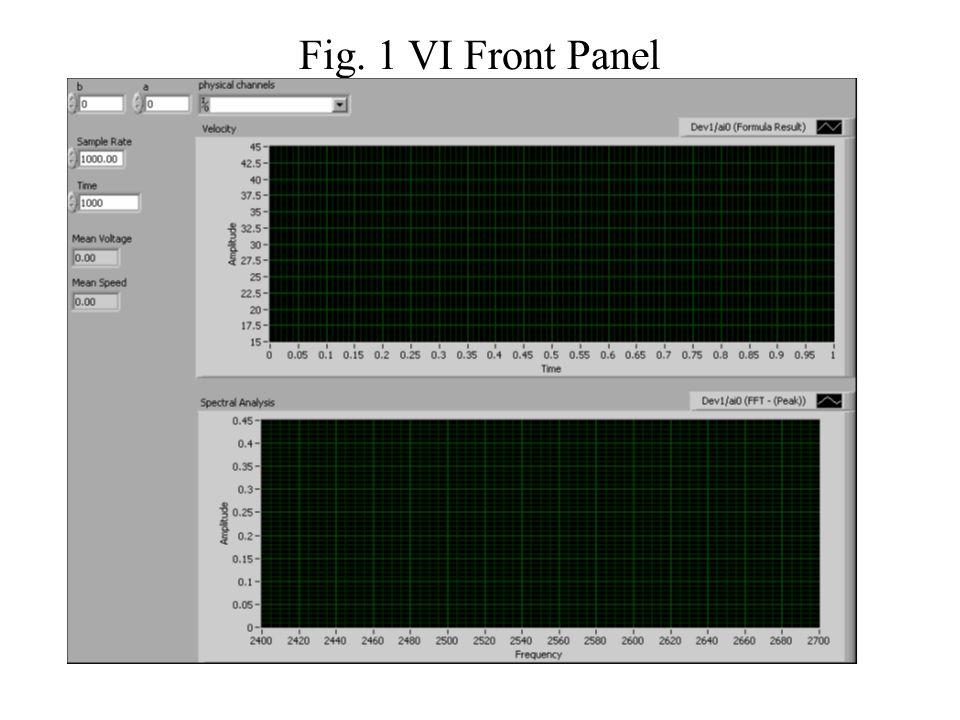 Fig. 1 VI Front Panel