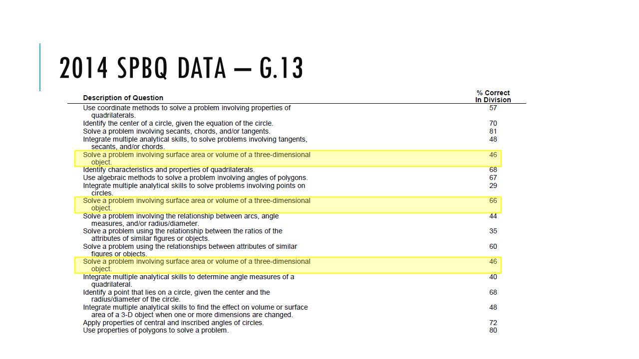 2014 SPBQ DATA – G.13