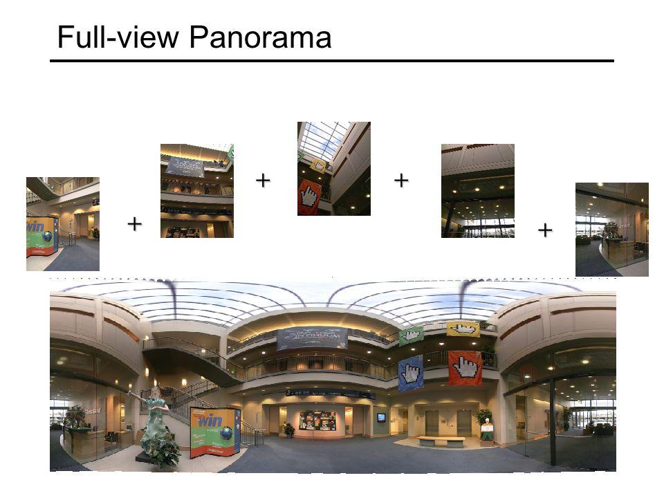 Full-view Panorama + + + +