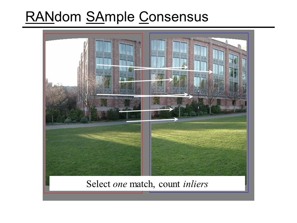 RANdom SAmple Consensus Select one match, count inliers