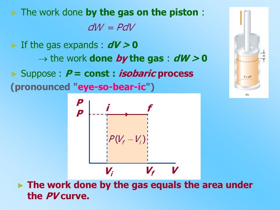 ► The work done by the gas on the piston : ► If the gas expands : dV > 0  the work done by the gas : dW > 0 ViVi VfVf V P P i f ► Suppose : P = const
