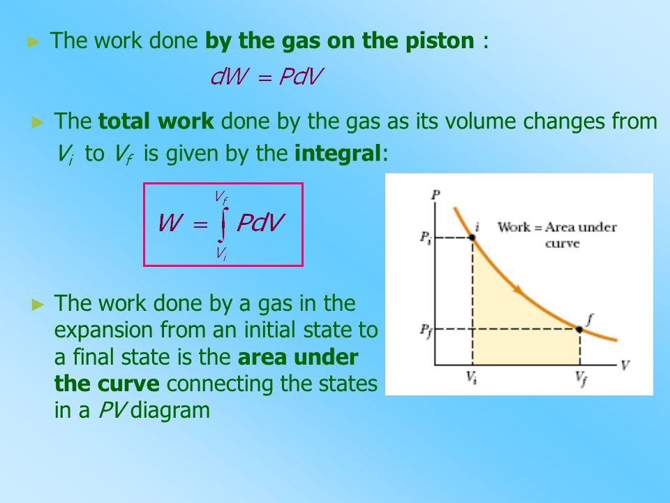 ► The work done by the gas on the piston : ► The total work done by the gas as its volume changes from V i to V f is given by the integral: ► The work