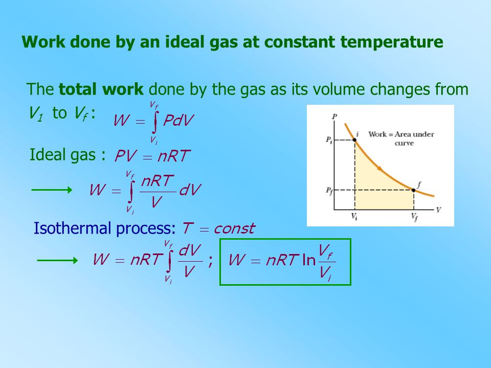 The total work done by the gas as its volume changes from V 1 to Vf Vf : Ideal gas : Isothermal process: Work done by an ideal gas at constant tempera