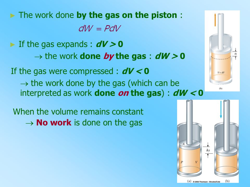 ► The work done by the gas on the piston : ► If the gas expands : dV > 0  the work done by the gas : dW > 0 If the gas were compressed : dV < 0  the