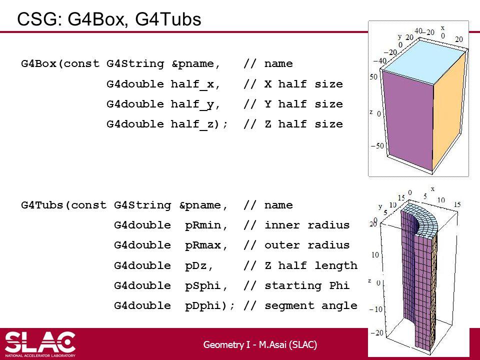 CSG: G4Box, G4Tubs G4Box(const G4String &pname, // name G4double half_x, // X half size G4double half_y, // Y half size G4double half_z); // Z half size G4Tubs(const G4String &pname, // name G4double pRmin, // inner radius G4double pRmax, // outer radius G4double pDz, // Z half length G4double pSphi, // starting Phi G4double pDphi); // segment angle Geometry I - M.Asai (SLAC)15