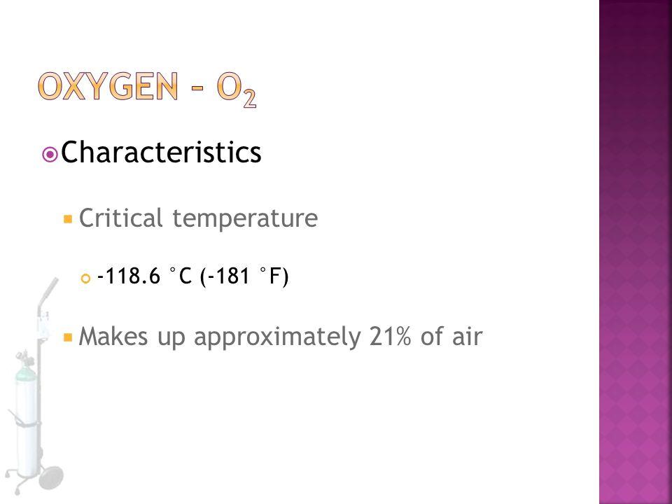 Pin Positions  Oxygen – 2-5  Oxygen/Carbon dioxide – 2-6  Helium/Oxygen – 2-4  Nitrous oxide – 3-5  Air – 1-5