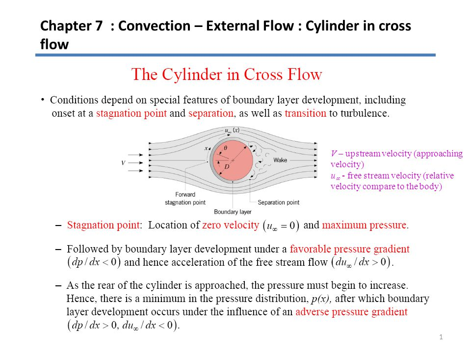 Chapter 7 : Convection – External Flow : Cylinder in cross flow 2 Re cr  2 x 10 5 Re = 15,000 Re = 30,000